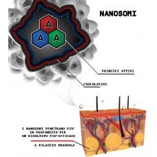 DS Laboratories Dandrene Balsamo esfoliante antiforfora 205ml